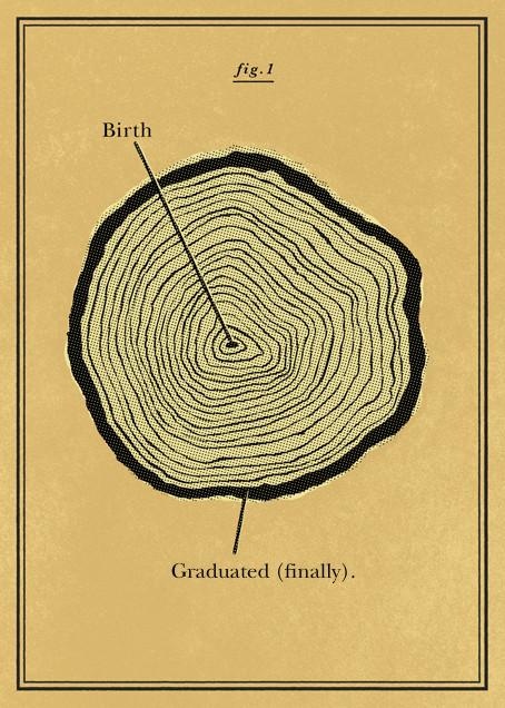 Tree Rings - Congratulations (Graduation) - Paperless Post - Graduation